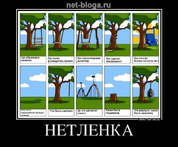 SEO демотиватор - нетленка