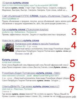 Primeri Snippetov Google